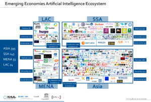 Emerging economies Artificial Intelligence ecosystem