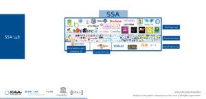 Sub-Saharan Africa Artificial Intelligence ecosystem
