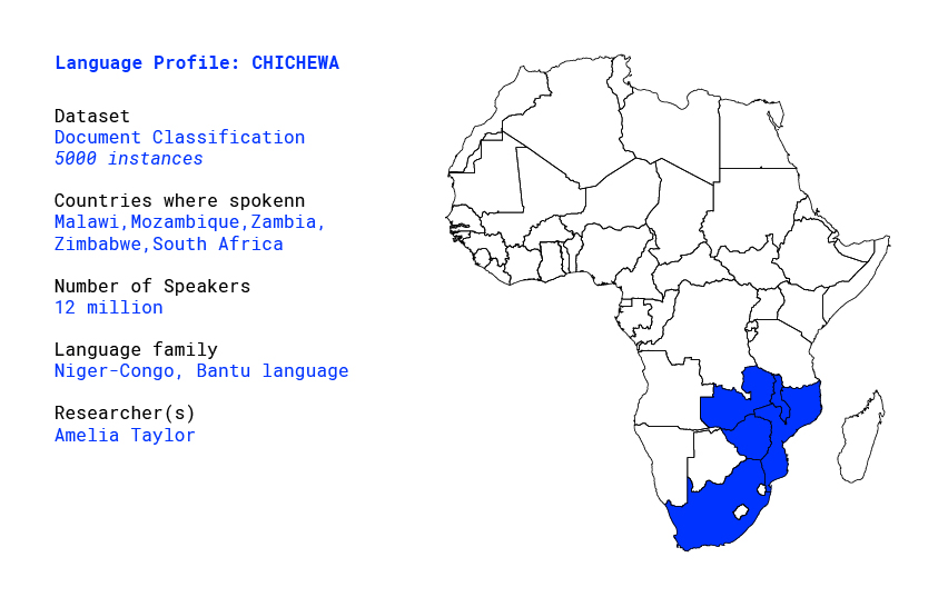 Language profile for Chichewa